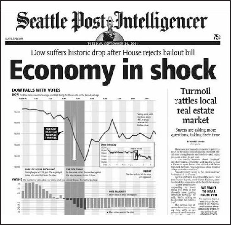 SeattlePI_DowFell_2008
