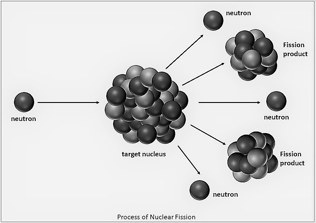 A.5-Nuclear-Fission-3