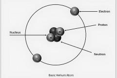 A.3-Basic-Helium-Atom-3